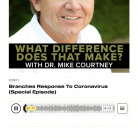 What Difference Does That Make? A new podcast